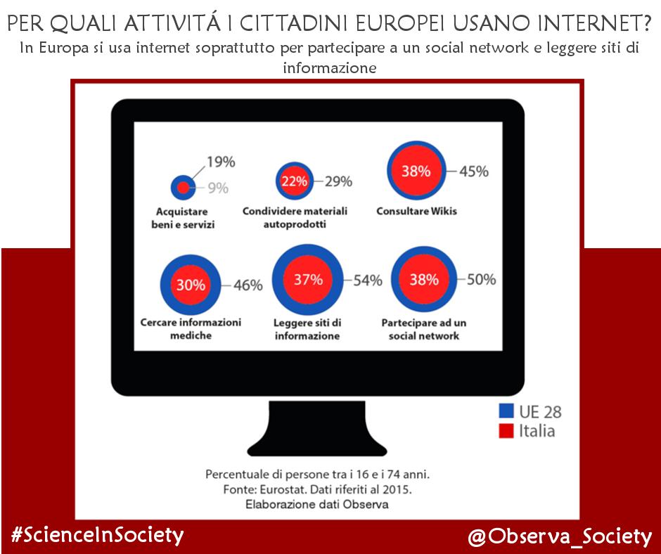 citt europei internet